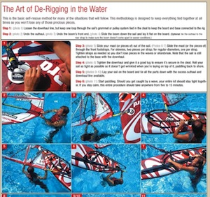 Windsurfing self rescue