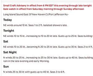 Windsurfing forecast